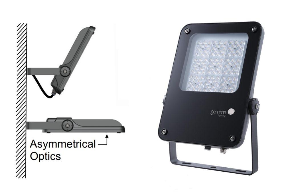 Install-Instructions-Asymmetric-Flood-Light